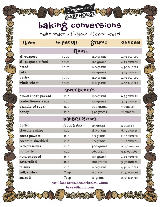 Zingerman's Bakehouse Baking Conversions Table for kitchen scale